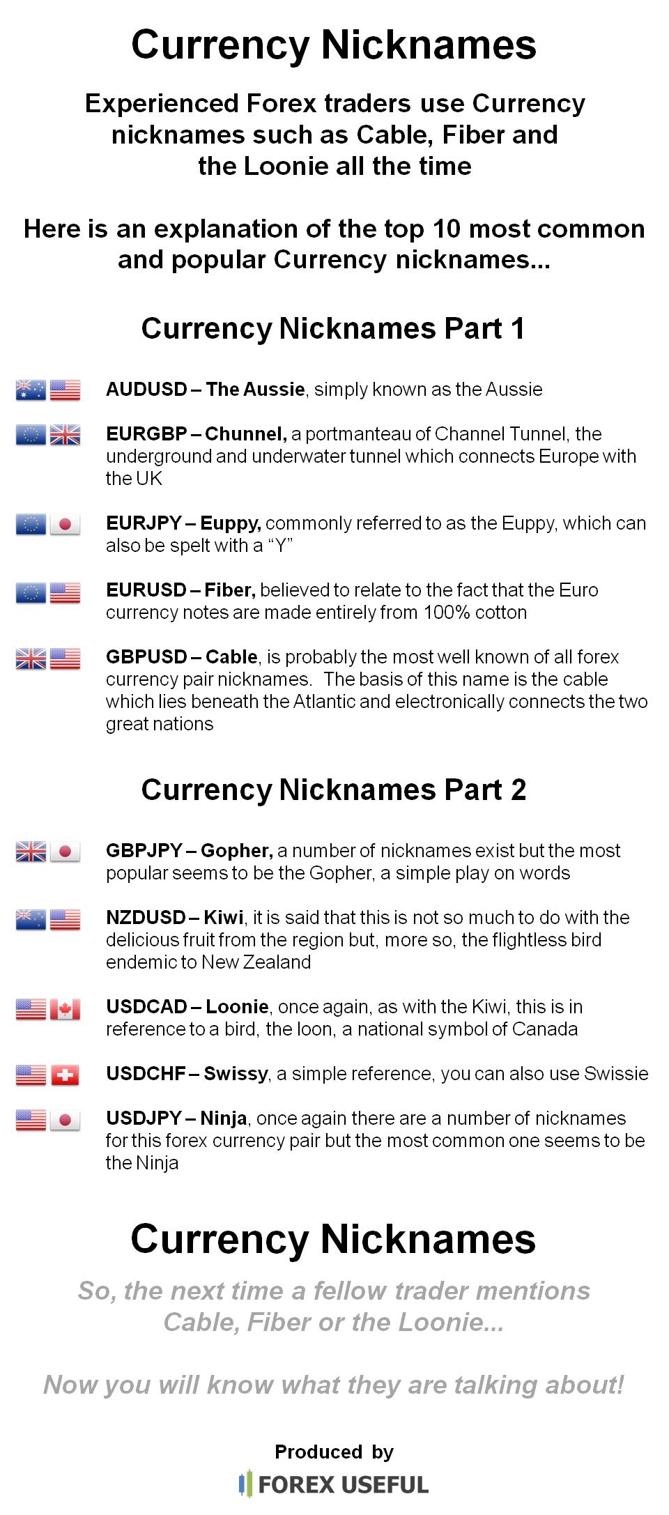 Forex nicknames