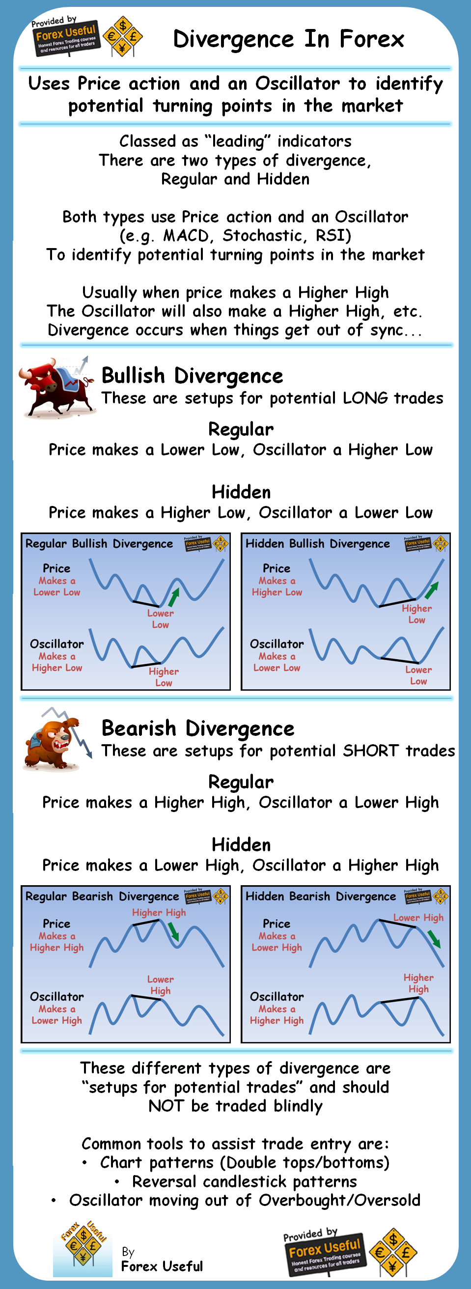 List of option trading companies