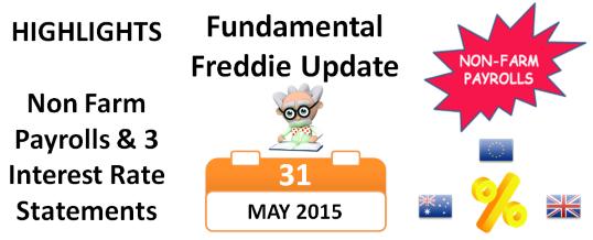Forex News Calendar - Freddies FREE Update 31-May-15 >> Forex Useful