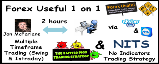 Live forex