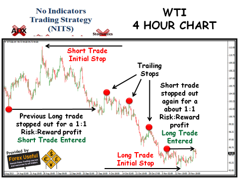 1 hour trading strategies video