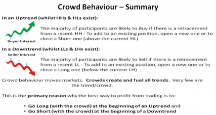 No indicators trading strategy (nits) ebook
