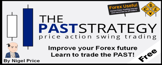 Learn forex live members area