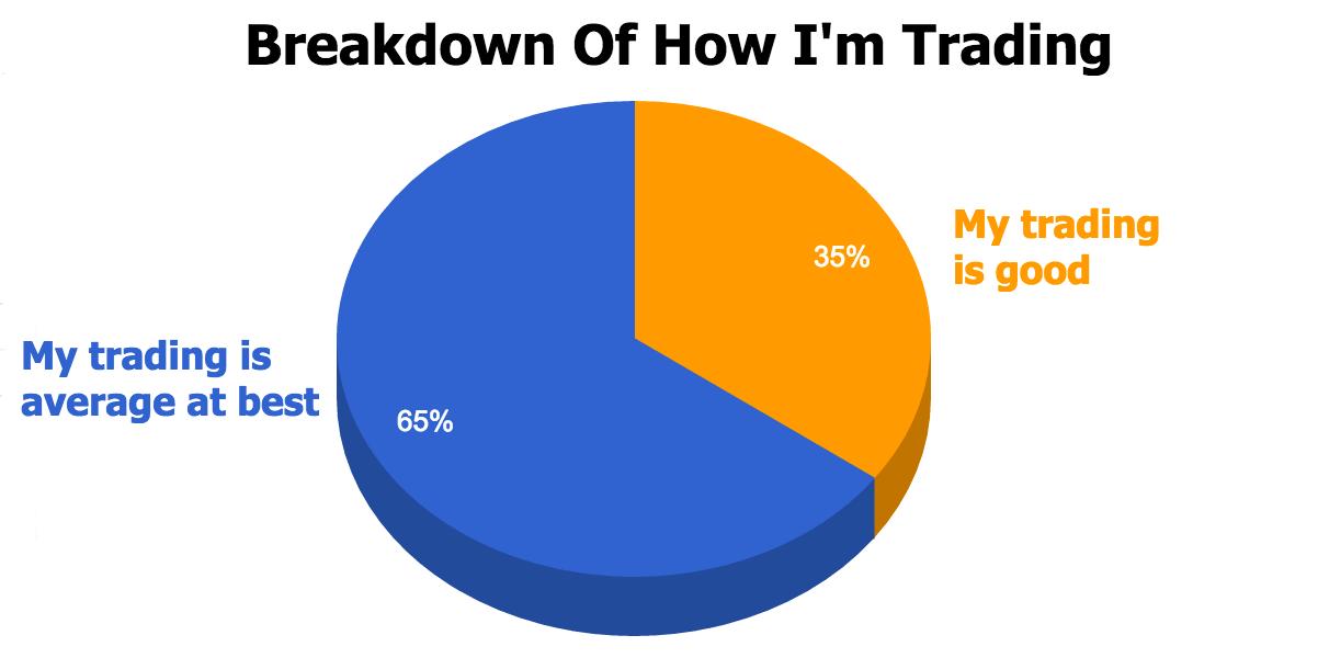 2. pie chart trading-min