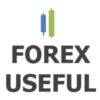 Useful forex strategies