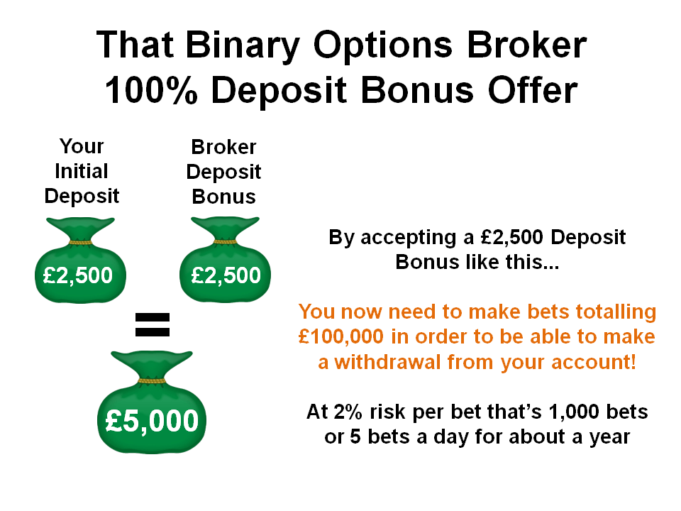 Binary options account bonus