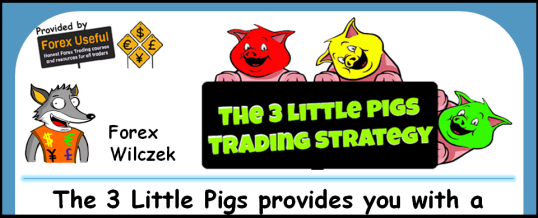 3 Little Pigs Infographic 538x218