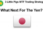 3 Little Pigs MTF Trading Strategy - USDJPY 20-Mar-16