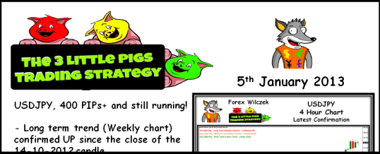 3 Little Pigs Trading Strategy - 2013-01-05 538x218
