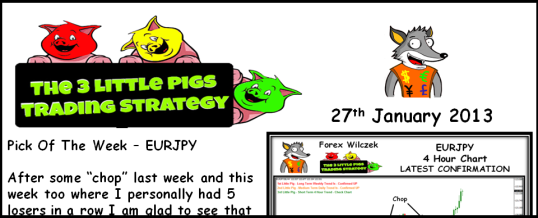 3 Little Pigs Trading Strategy - 2013-01-27 538x218
