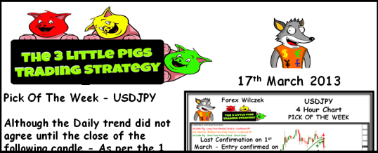 3 Little Pigs Trading Strategy - 2013-03-17 538x218