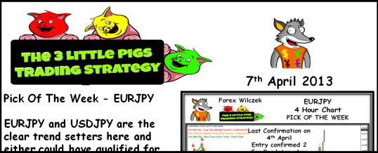 3 Little Pigs Trading Strategy - 2013-04-07 538x218