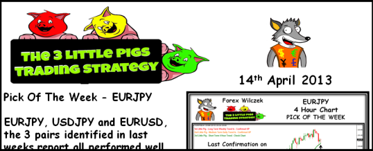 3 Little Pigs Trading Strategy - 2013-04-14 538x218