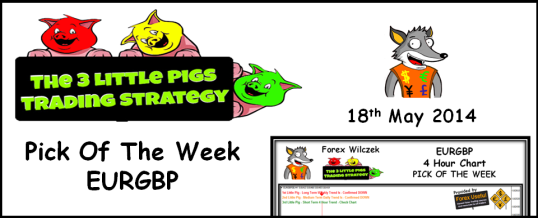 3 Little Pigs Trading Strategy EBook Forex Useful   carlotm19's Blog