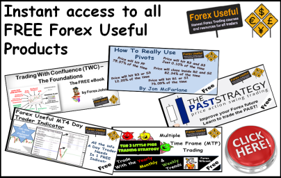 Forex useful