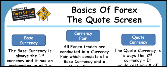 Basics Of Forex - The Quote Screen 538x218