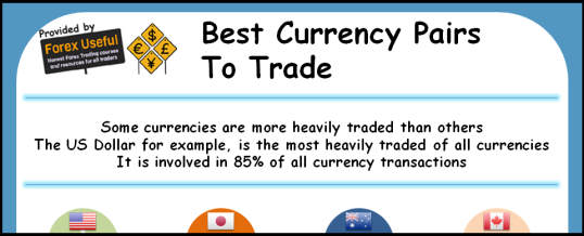 Best Currency Pairs To Trade Infographic 538x218