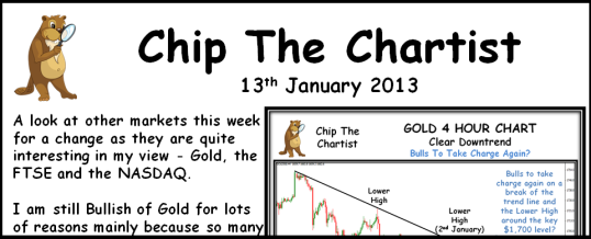 Chip The Chartist - 2013-01-13 538x218