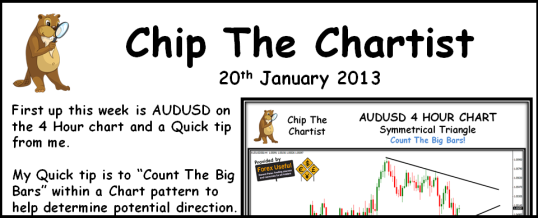 Chip The Chartist - 2013-01-20 538x218