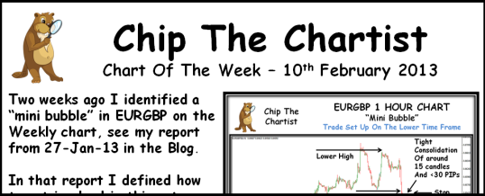 Chip The Chartist - 2013-02-10 538x218