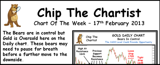 Chip The Chartist - 2013-02-17 538x218