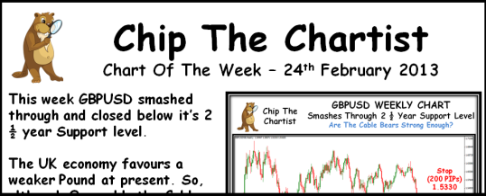 Chip The Chartist - 2013-02-24 538x218
