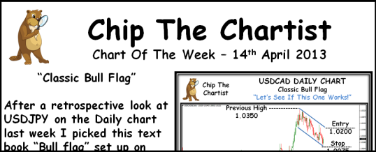 Chip The Chartist - 2013-04-14 538x218