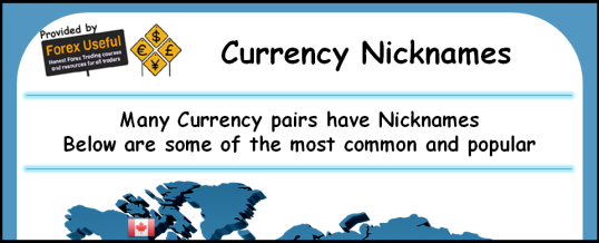 Currency Nicknames Infographic 538x218