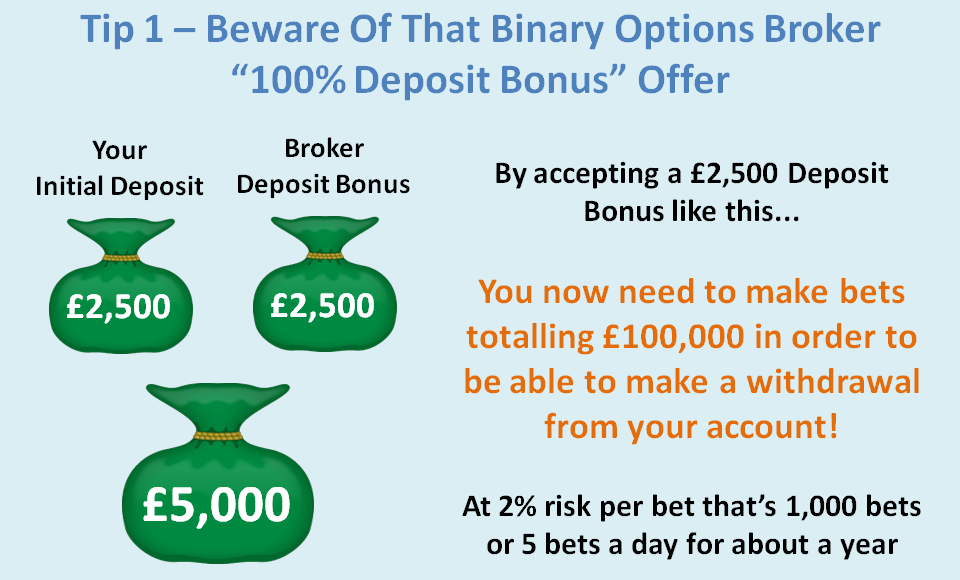 Binary options tipster
