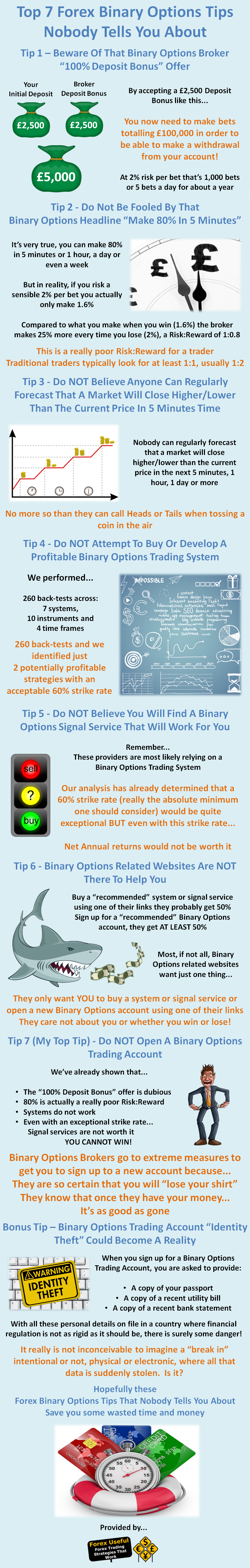 Binary option advice