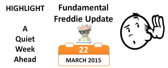 forex news update