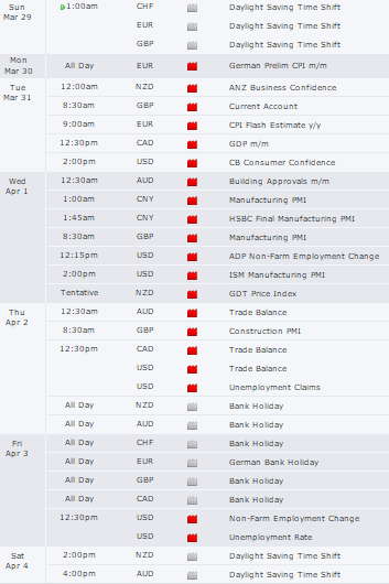 Forex network profit and loss event schedule