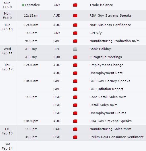 Forex News Forecast Forex Market News Update