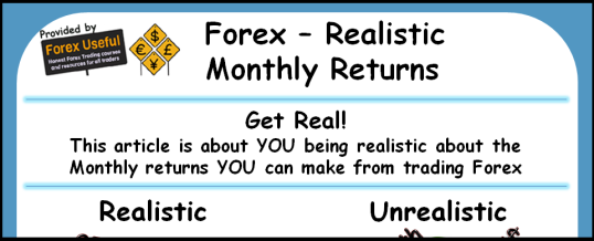 Forex - Realistic Monthly Returns Infographic 538x218