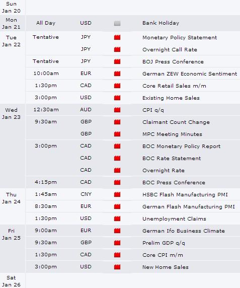 Fundamental Freddie - 2013-01-20 - Calendar