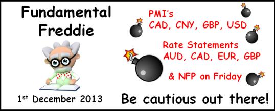 Fundamental Freddie - 2013-12-01 538x218