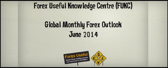 Forex useful