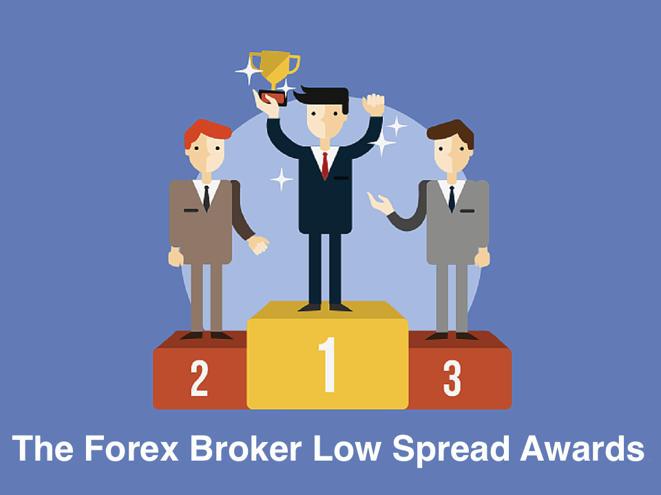 What is forex broker spread