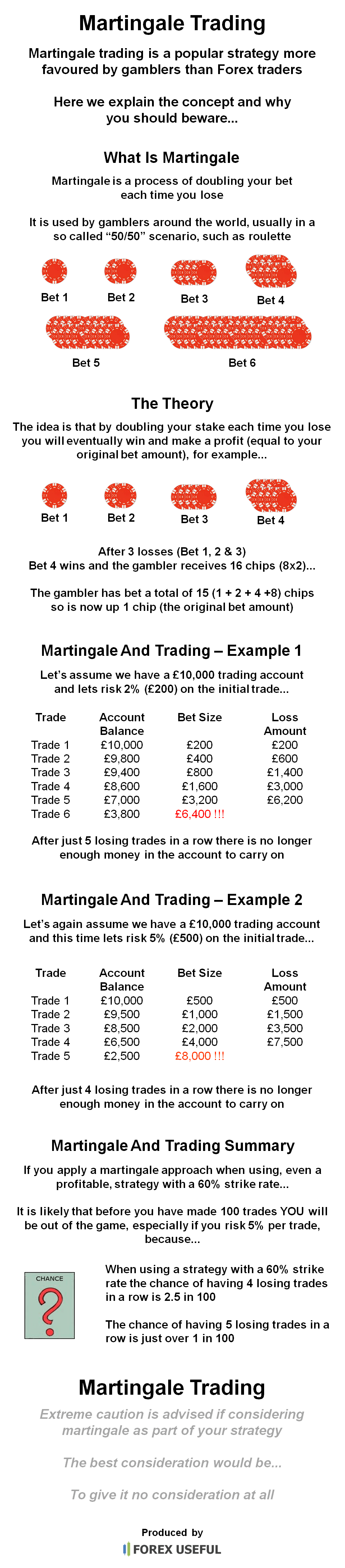 Martingale forex trading strategy