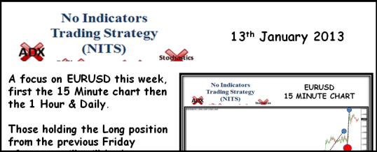 No Indicators Trading Strategy - 2013-01-13 538x218