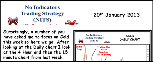 No Indicators Trading Strategy - 2013-01-20 538x218