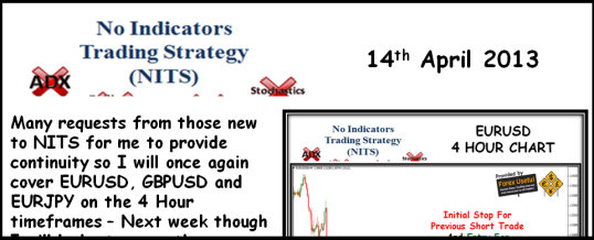 No Indicators Trading Strategy - 2013-04-14 538x218