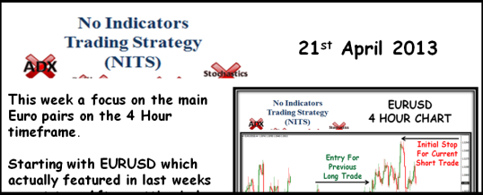 No Indicators Trading Strategy - 2013-04-21 538x218