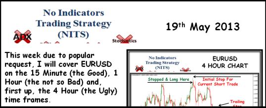 Trading strategies and indicators