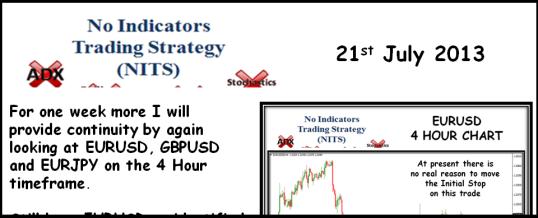 No indicators trading strategy (nits)