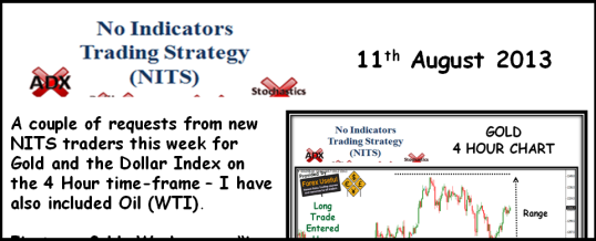 No indicators trading strategy