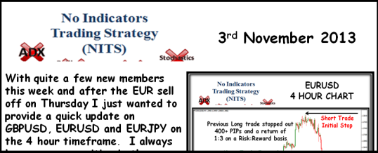 Trading strategy without indicators