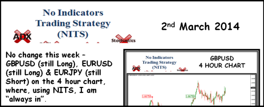 No Indicators Trading Strategy - 2014-03-02 538x218