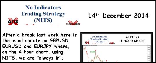 No indicators trading strategy nits pdf