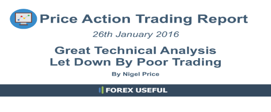 PAST Strategy - Great Technical Analysis Let Down By Poor Trading - 26-Jan-16